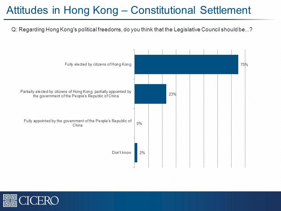 Attitudes in Hong Kong – Constitutional Settlement Q: Regarding Hong Kong s political freedoms, do you think that the Legislative Council should be...