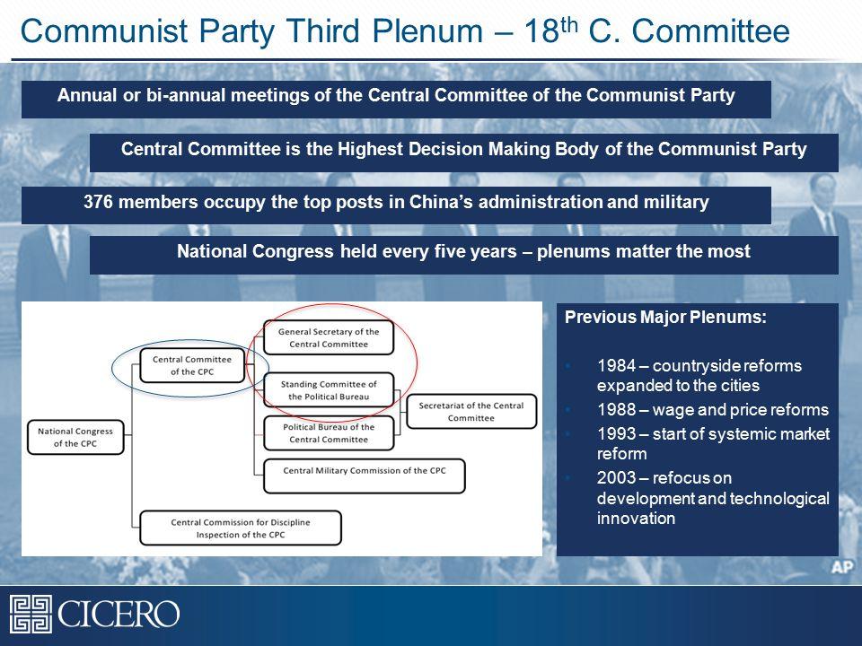 Communist Party Third Plenum – 18 th C.