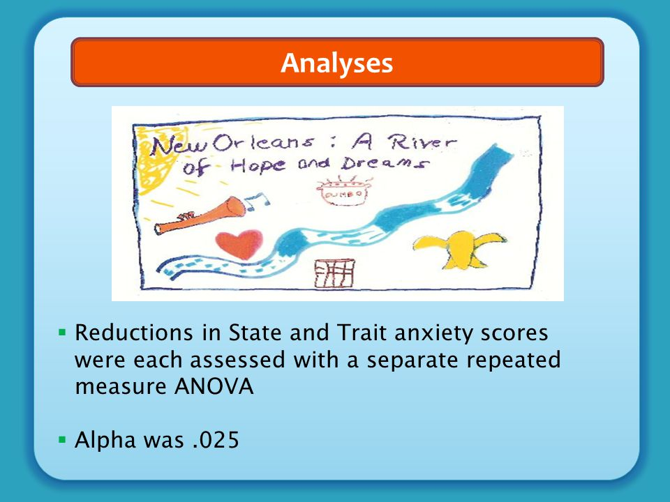 Analyses  Reductions in State and Trait anxiety scores were each assessed with a separate repeated measure ANOVA  Alpha was.025