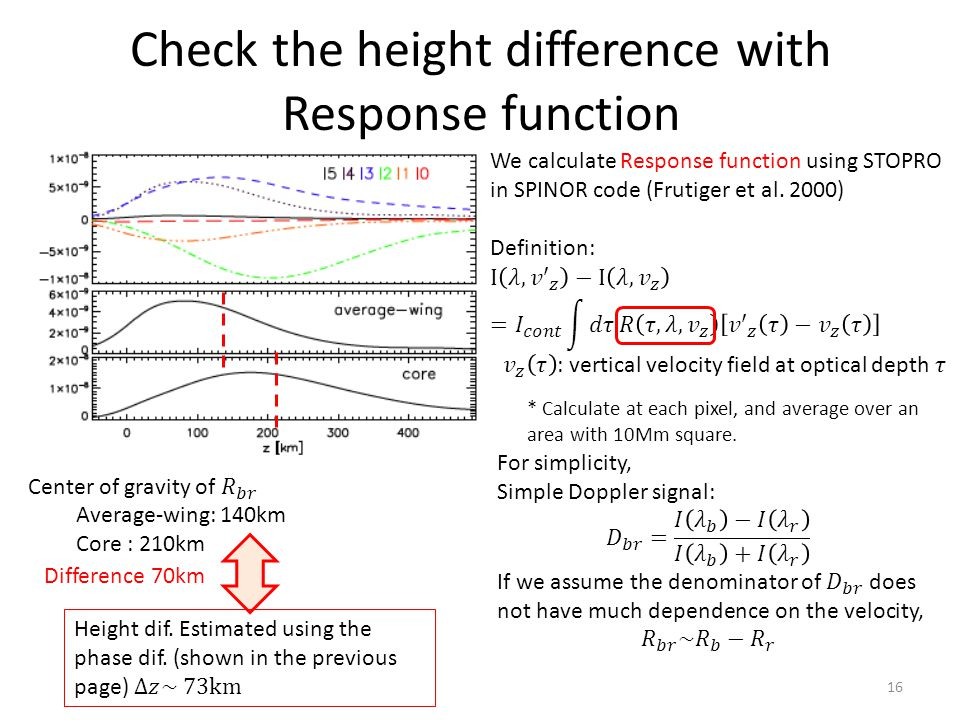 Check the height difference with Response function 16 Difference 70km * Calculate at each pixel, and average over an area with 10Mm square.