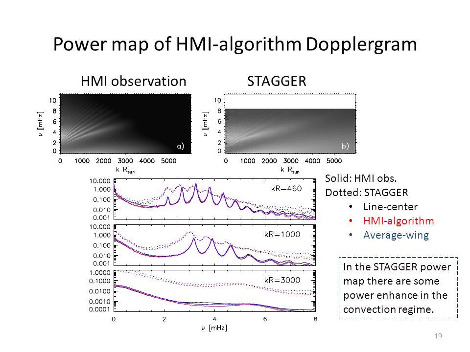 Power map of HMI-algorithm Dopplergram 19 HMI observationSTAGGER Solid: HMI obs.
