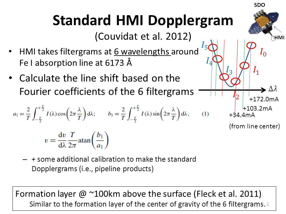 Standard HMI Dopplergram (Couvidat et al.
