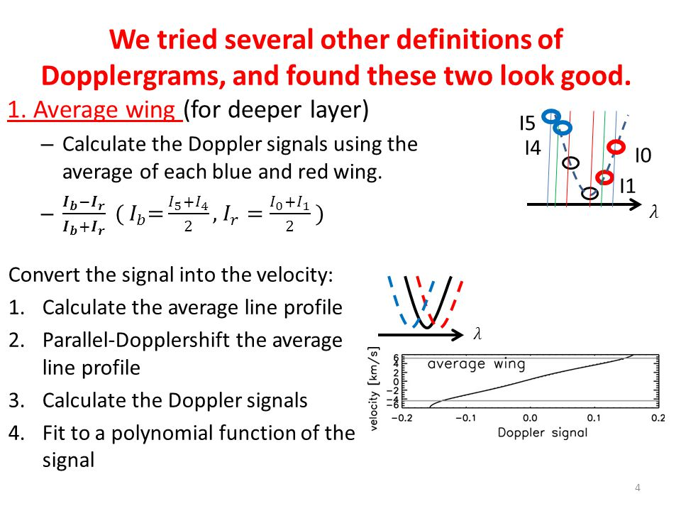 We tried several other definitions of Dopplergrams, and found these two look good.