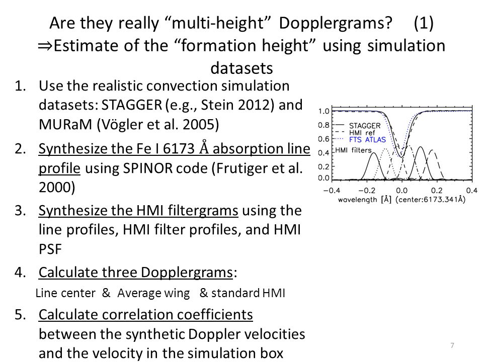 Are they really multi-height Dopplergrams.