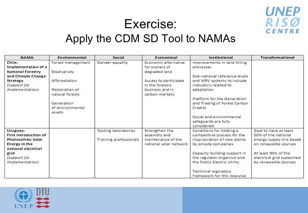 Exercise: Apply the CDM SD Tool to NAMAs
