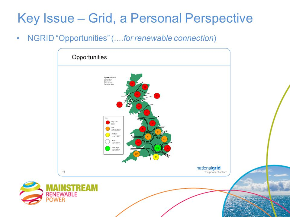 Key Issue – Grid, a Personal Perspective NGRID Opportunities (....for renewable connection)