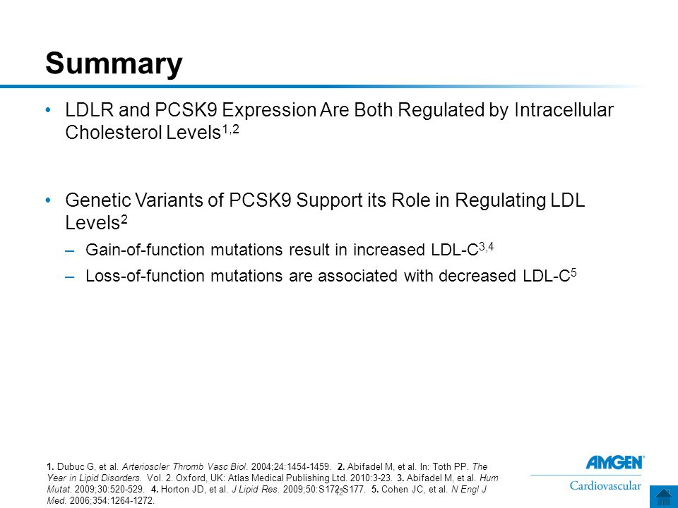12 Summary LDLR and PCSK9 Expression Are Both Regulated by Intracellular Cholesterol Levels 1,2 Genetic Variants of PCSK9 Support its Role in Regulating LDL Levels 2 –Gain-of-function mutations result in increased LDL-C 3,4 –Loss-of-function mutations are associated with decreased LDL-C 5 1.