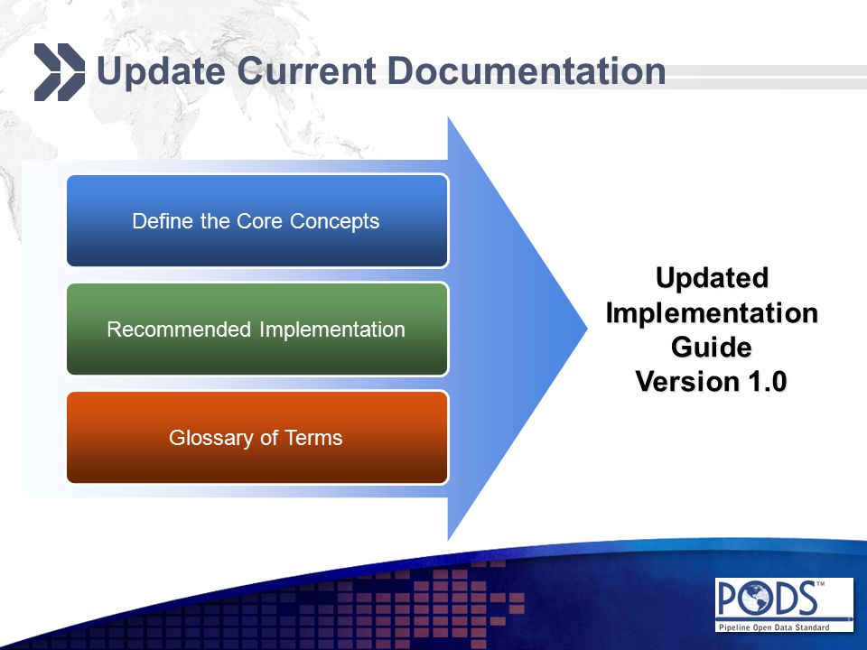 Update Current Documentation Define the Core Concepts Recommended Implementation Glossary of Terms Updated Implementation Guide Version 1.0