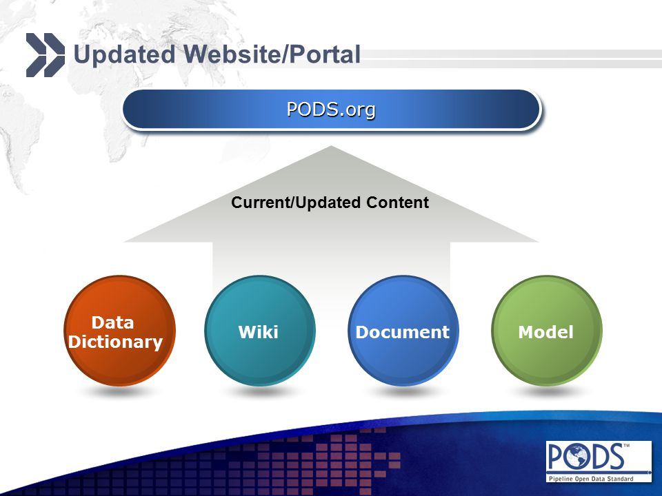 Updated Website/Portal PODS.orgPODS.org Current/Updated Content ModelDocumentWiki Data Dictionary