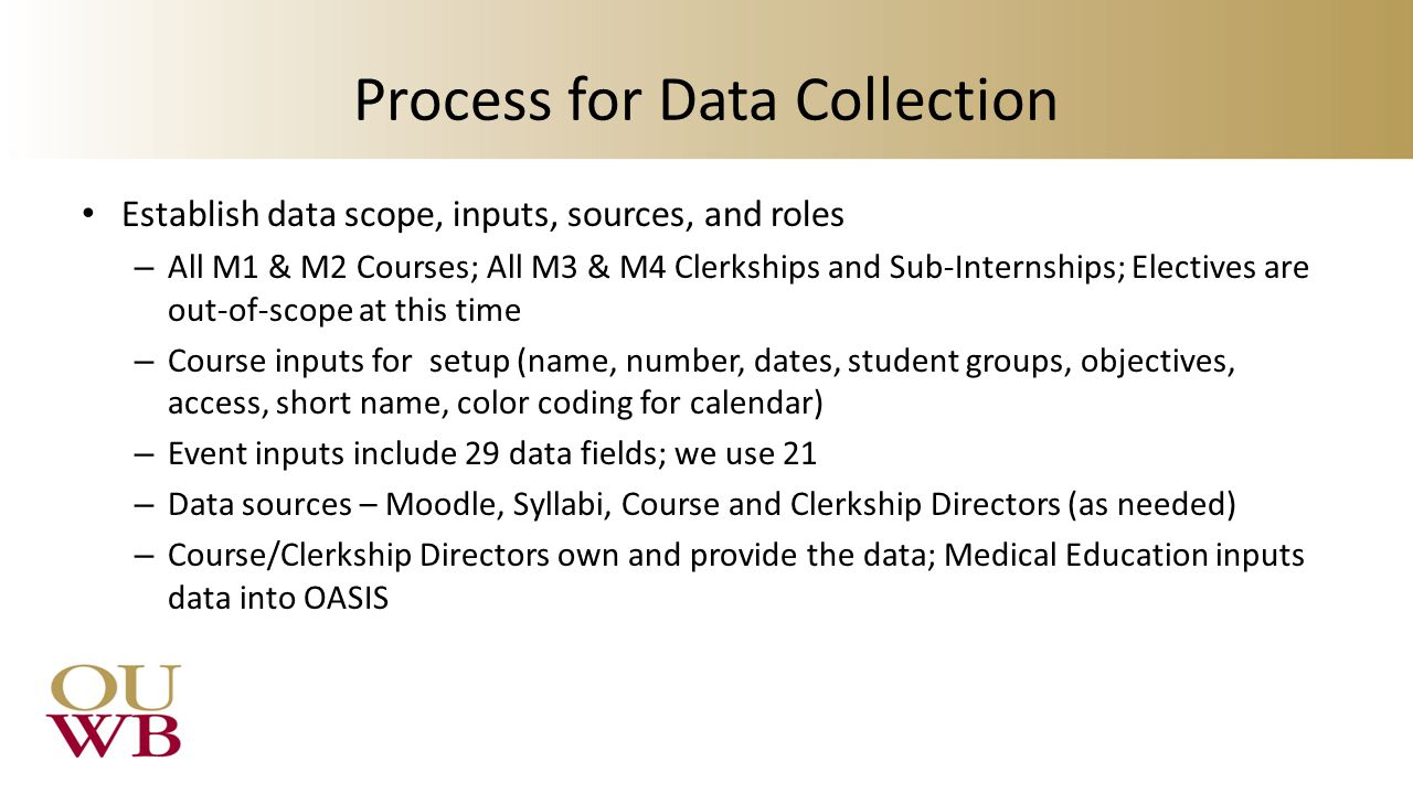 Process for Data Collection Establish data scope, inputs, sources, and roles – All M1 & M2 Courses; All M3 & M4 Clerkships and Sub-Internships; Electives are out-of-scope at this time – Course inputs for setup (name, number, dates, student groups, objectives, access, short name, color coding for calendar) – Event inputs include 29 data fields; we use 21 – Data sources – Moodle, Syllabi, Course and Clerkship Directors (as needed) – Course/Clerkship Directors own and provide the data; Medical Education inputs data into OASIS