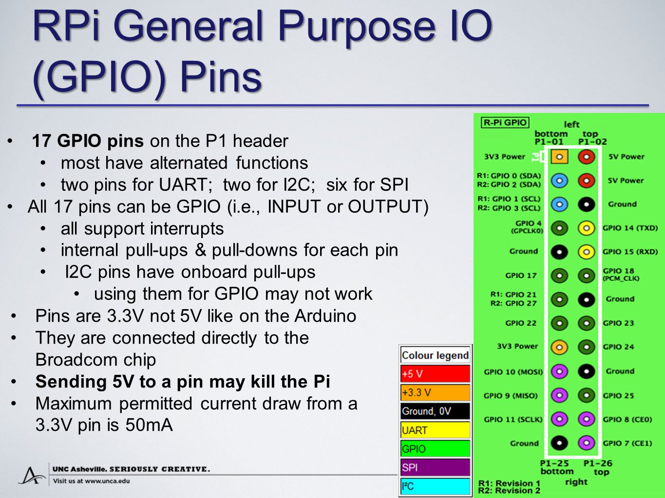 Dean Brock, Rebecca Bruce, and Marietta Cameron COMPUTER SCIENCE RPi General Purpose IO (GPIO) Pins 17 GPIO pins on the P1 header most have alternated functions two pins for UART; two for I2C; six for SPI All 17 pins can be GPIO (i.e., INPUT or OUTPUT) all support interrupts internal pull-ups & pull-downs for each pin I2C pins have onboard pull-ups using them for GPIO may not work Pins are 3.3V not 5V like on the Arduino They are connected directly to the Broadcom chip Sending 5V to a pin may kill the Pi Maximum permitted current draw from a 3.3V pin is 50mA