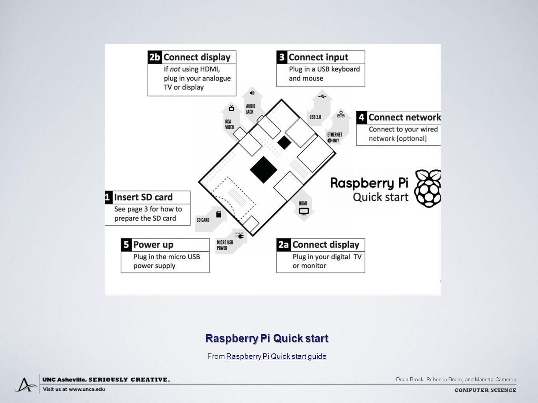 Dean Brock, Rebecca Bruce, and Marietta Cameron COMPUTER SCIENCE Raspberry Pi Quick start From Raspberry Pi Quick start guideRaspberry Pi Quick start