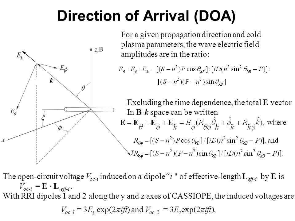 Direction of Arrival (DOA) Excluding the time dependence, the total E vector In B-k space can be written For a given propagation direction and cold plasma parameters, the wave electric field amplitudes are in the ratio: The open-circuit voltage V oc-i induced on a dipole i of effective-length L eff-i by E is V oc-i = E ∙ L eff-i.