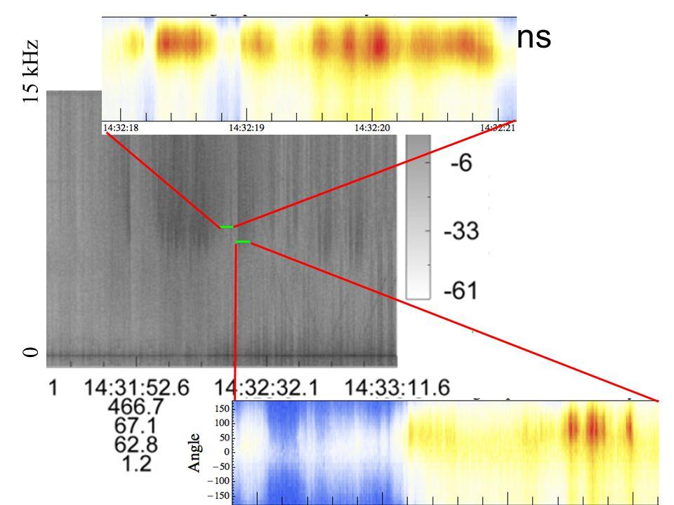 15 kHz 0