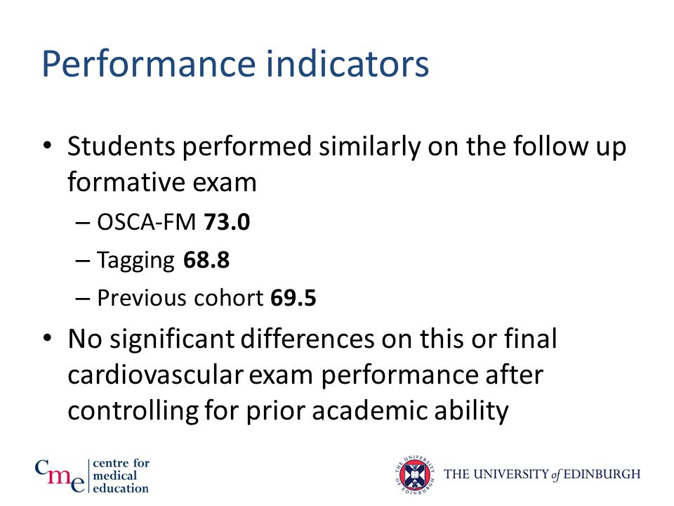 Performance indicators Students performed similarly on the follow up formative exam – OSCA-FM 73.0 – Tagging 68.8 – Previous cohort 69.5 No significant differences on this or final cardiovascular exam performance after controlling for prior academic ability