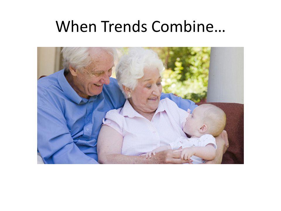 When Trends Combine…