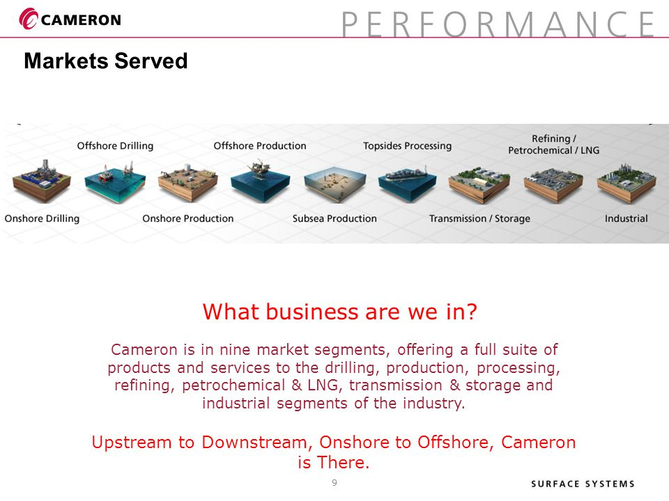 Markets Served 9 What business are we in? Cameron is in nine market segments, offering a full suite of products and services to the drilling, producti