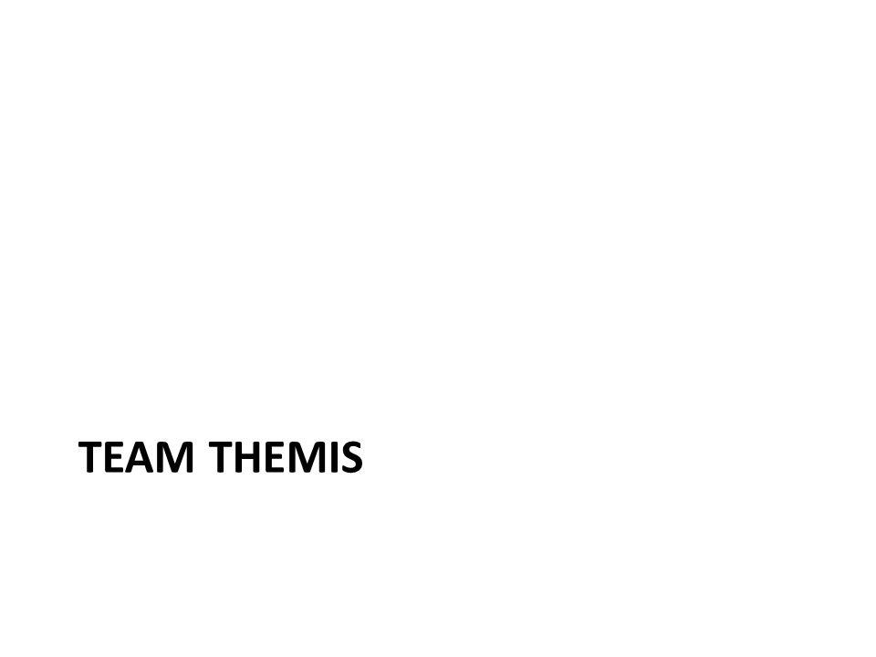 TEAM THEMIS