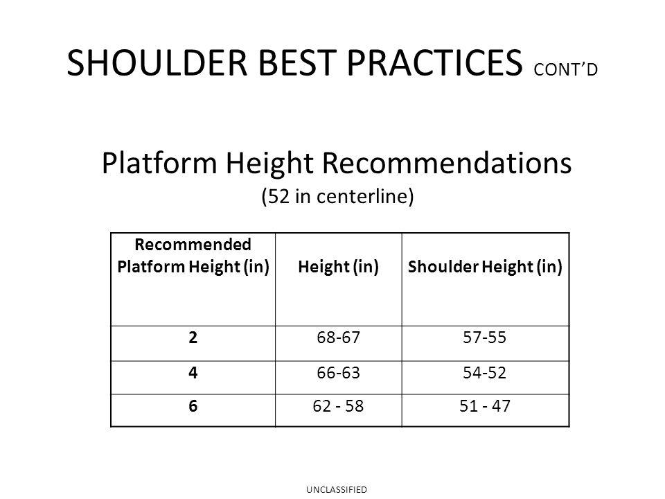 SHOULDER BEST PRACTICES CONT'D Recommended Platform Height (in)Height (in)Shoulder Height (in) 268-6757-55 466-6354-52 662 - 5851 - 47 Platform Height Recommendations (52 in centerline) UNCLASSIFIED