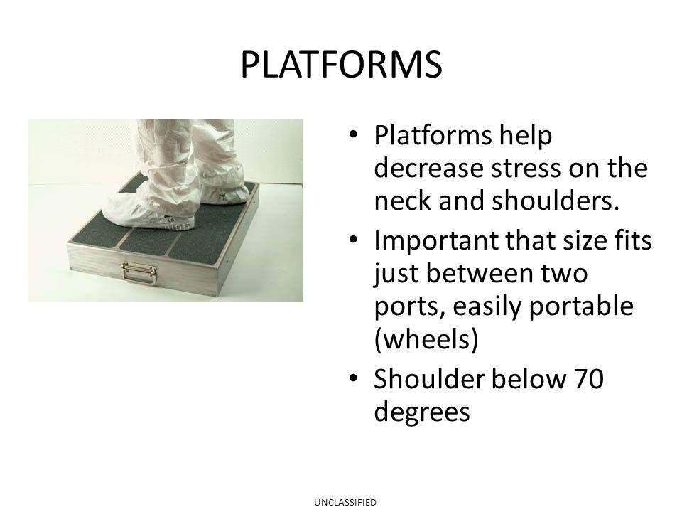 PLATFORMS Platforms help decrease stress on the neck and shoulders.