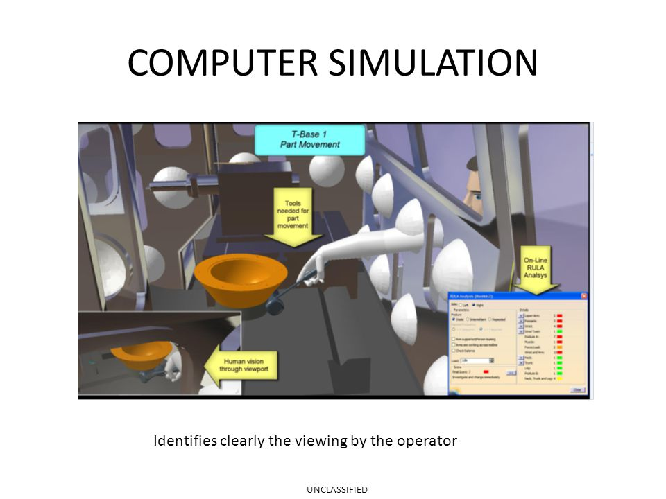COMPUTER SIMULATION UNCLASSIFIED Identifies clearly the viewing by the operator