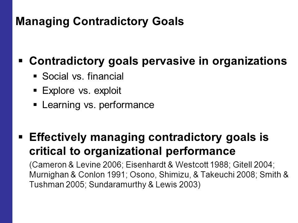 Managing Contradictory Goals  Contradictory goals pervasive in organizations  Social vs. financial  Explore vs. exploit  Learning vs. performance