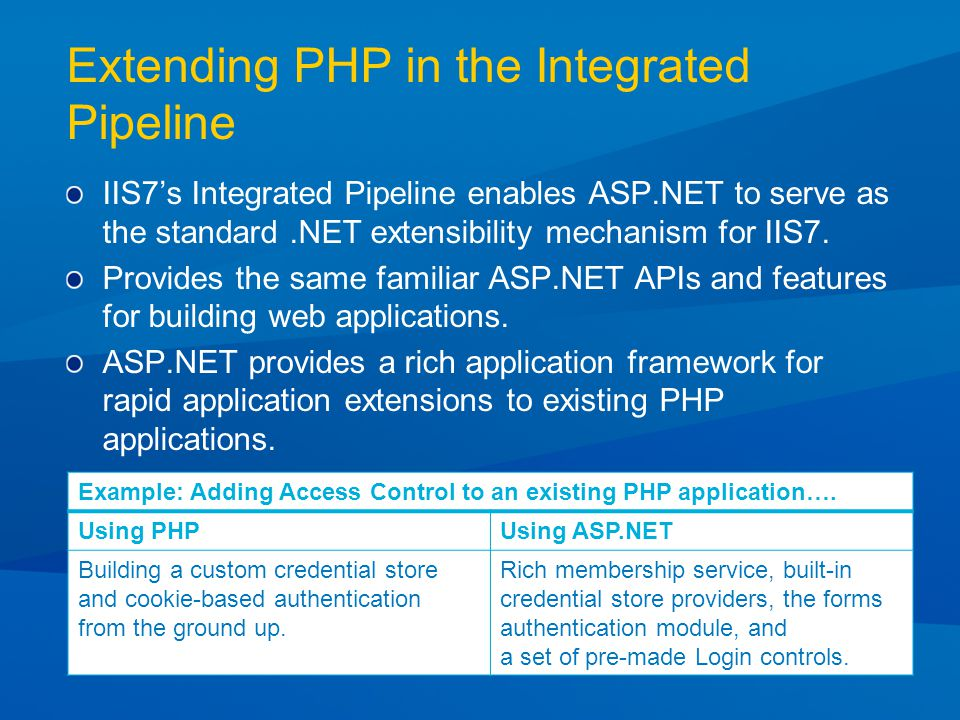 Extending Existing PHP Applications with ASP.NET in the IIS7 Integrated Pipeline DEMO