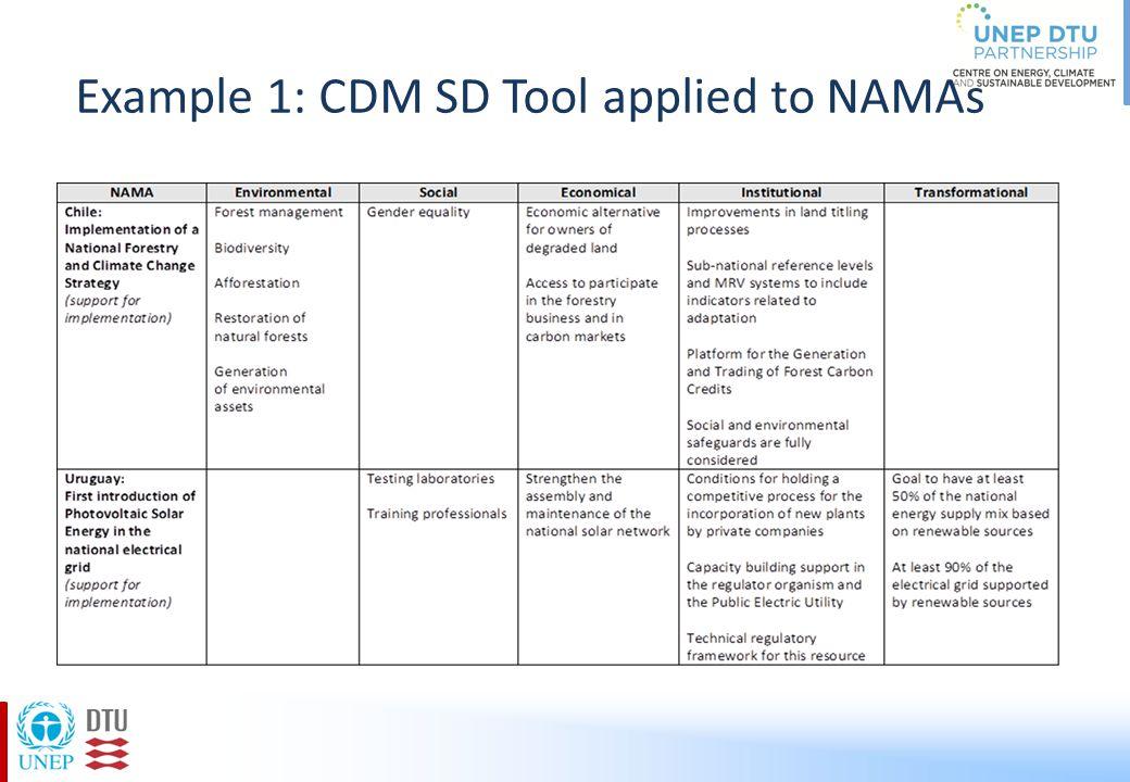 Example 1: CDM SD Tool applied to NAMAs