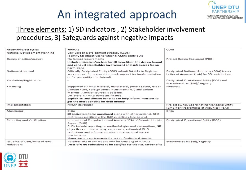 An integrated approach Three elements: 1) SD indicators, 2) Stakeholder involvement procedures, 3) Safeguards against negative impacts