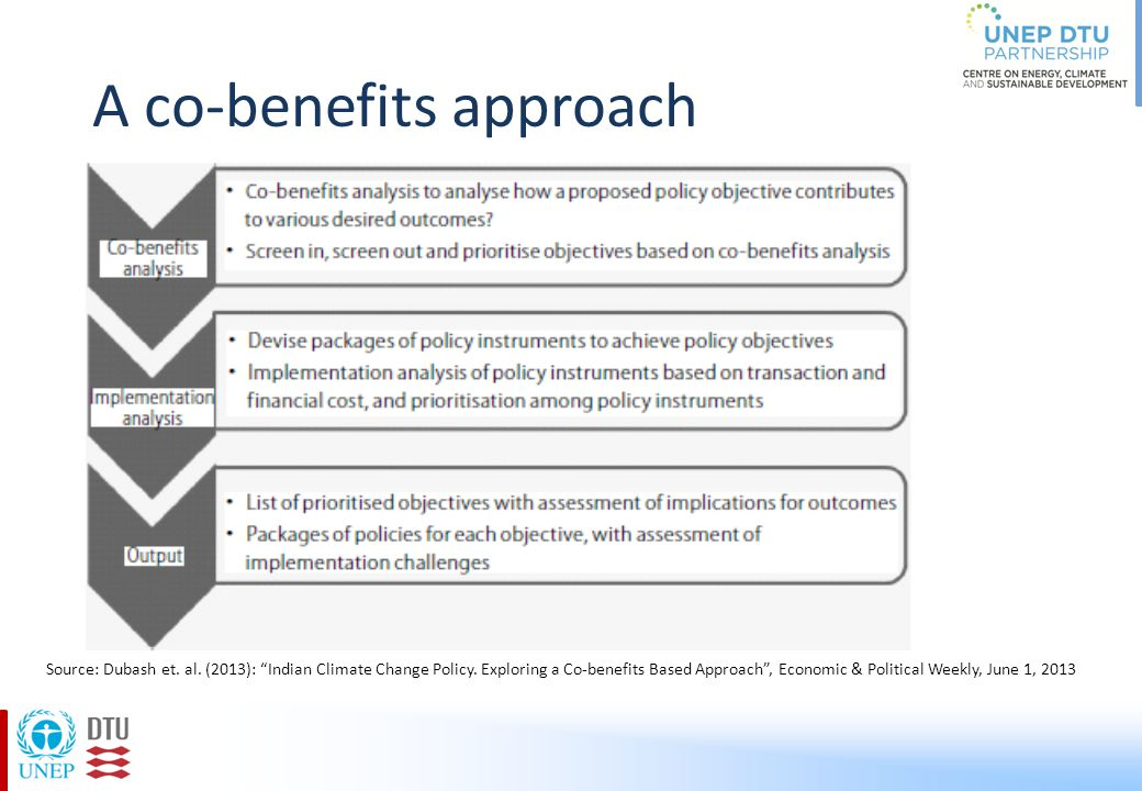 "A co-benefits approach Source: Dubash et. al. (2013): ""Indian Climate Change Policy. Exploring a Co-benefits Based Approach"", Economic & Political Wee"