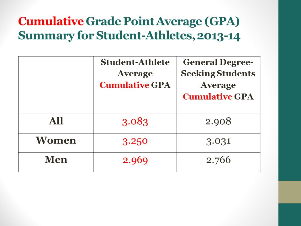 NCAA Division I Academic Reforms: Academic Progress Rate (APR) During each regular academic term (a semester) of full time enrollment a student-athlete can earn two points towards his/her team's APR score.