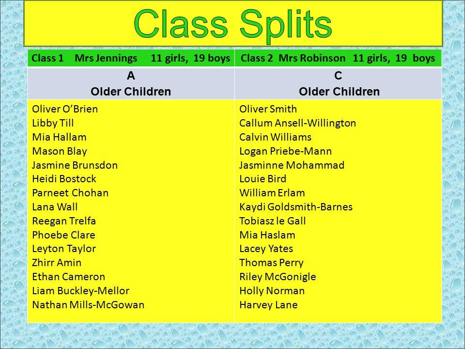 Class 1 Mrs Jennings 11 girls, 19 boysClass 2 Mrs Robinson 11 girls, 19 boys A Older Children C Older Children Oliver O'Brien Libby Till Mia Hallam Ma