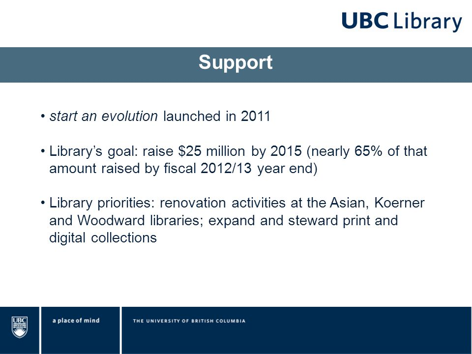 start an evolution launched in 2011 Library's goal: raise $25 million by 2015 (nearly 65% of that amount raised by fiscal 2012/13 year end) Library priorities: renovation activities at the Asian, Koerner and Woodward libraries; expand and steward print and digital collections Support