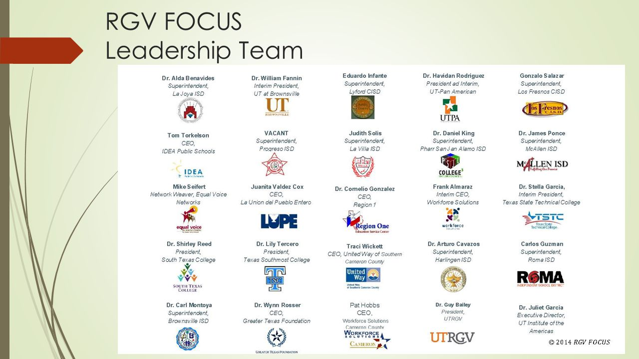Over 40 Organizations and 100+ Individuals are Currently Working Together with the RGV FOCUS Collective Impact Effort