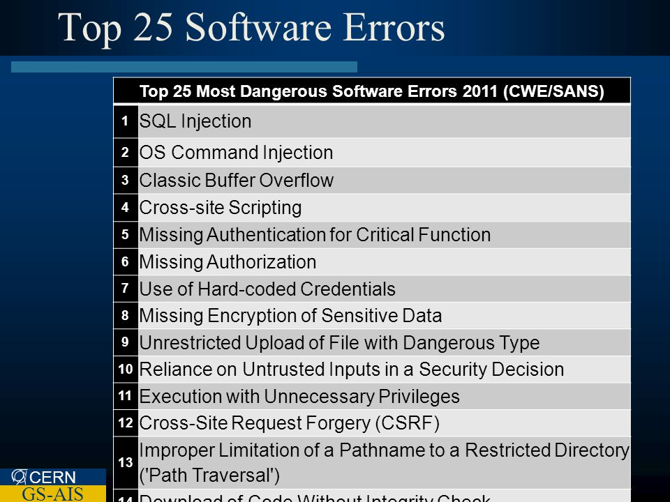 CERN GS-AIS Top 25 Most Dangerous Software Errors 2011 (CWE/SANS) 1 SQL Injection 2 OS Command Injection 3 Classic Buffer Overflow 4 Cross-site Scripting 5 Missing Authentication for Critical Function 6 Missing Authorization 7 Use of Hard-coded Credentials 8 Missing Encryption of Sensitive Data 9 Unrestricted Upload of File with Dangerous Type 10 Reliance on Untrusted Inputs in a Security Decision 11 Execution with Unnecessary Privileges 12 Cross-Site Request Forgery (CSRF) 13 Improper Limitation of a Pathname to a Restricted Directory ( Path Traversal ) 14 Download of Code Without Integrity Check 15 Incorrect Authorization 16 Inclusion of Functionality from Untrusted Control Sphere 17 Incorrect Permission Assignment for Critical Resource 18 Use of Potentially Dangerous Function 19 Use of a Broken or Risky Cryptographic Algorithm 20 Incorrect Calculation of Buffer Size 21 Improper Restriction of Excessive Authentication Attempts 22 URL Redirection to Untrusted Site ( Open Redirect ) 23 Uncontrolled Format String 24 Integer Overflow or Wraparound 25 Use of a One-Way Hash without a Salt Top 25 Software Errors
