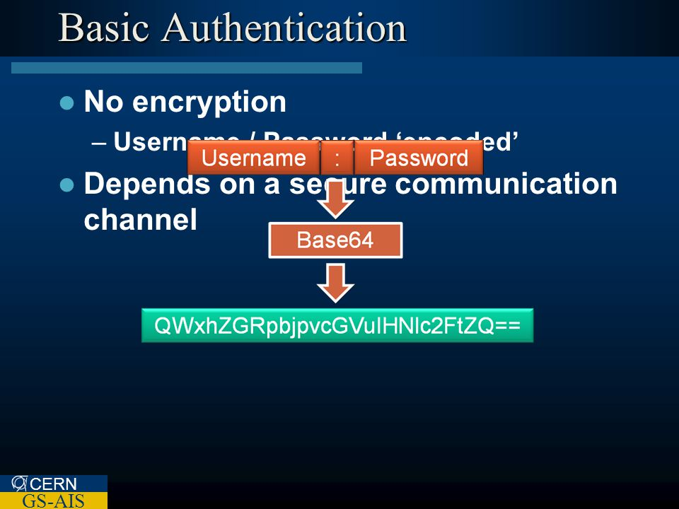 CERN GS-AIS Basic Authentication No encryption –Username / Password 'encoded' Depends on a secure communication channel