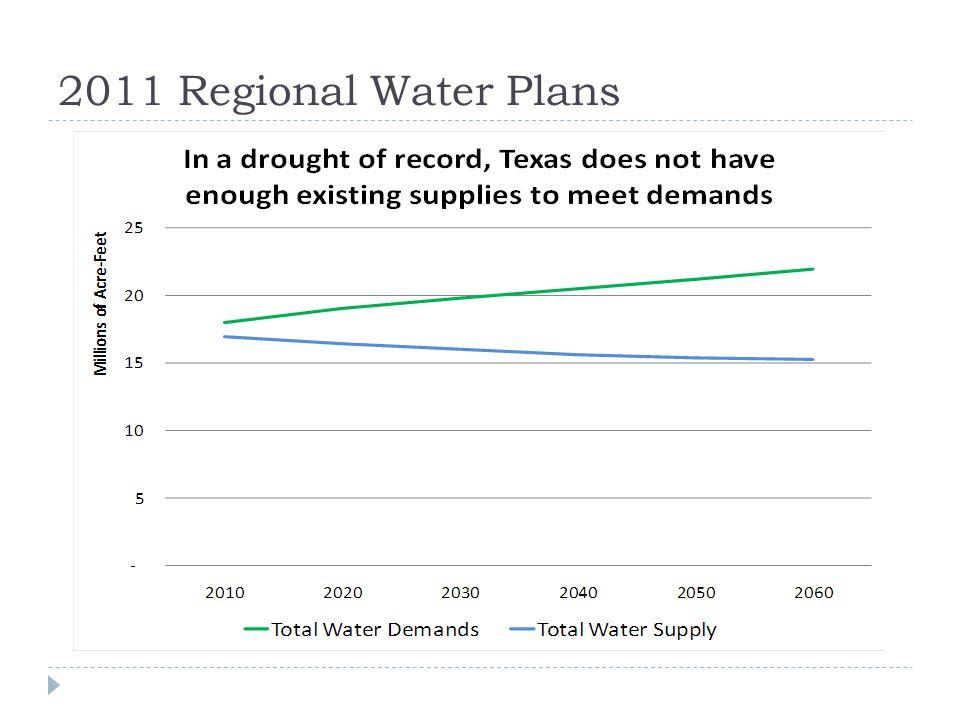 2011 Regional Water Plans