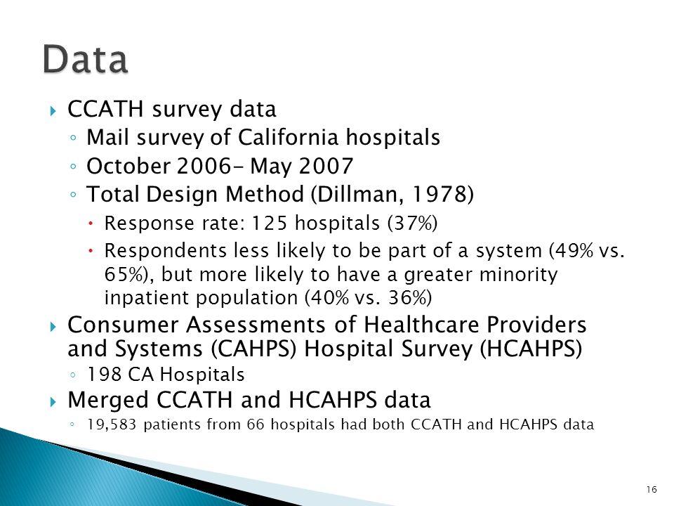  CCATH survey data ◦ Mail survey of California hospitals ◦ October 2006- May 2007 ◦ Total Design Method (Dillman, 1978)  Response rate: 125 hospital