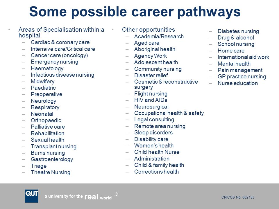 CRICOS No. 00213J a university for the world real R Some possible career pathways Areas of Specialisation within a hospital –Cardiac & coronary care –