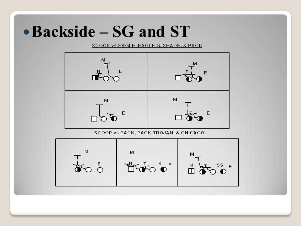 Backside – SG and ST