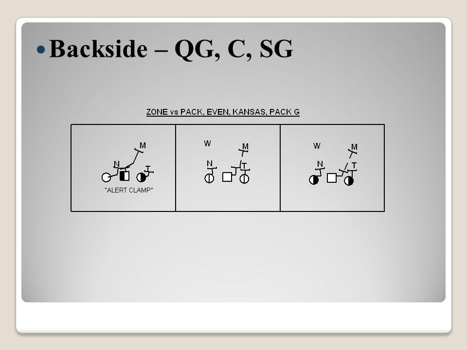 Backside – QG, C, SG