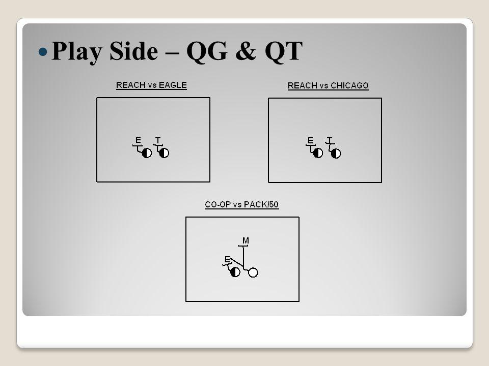 Play Side – QG & QT