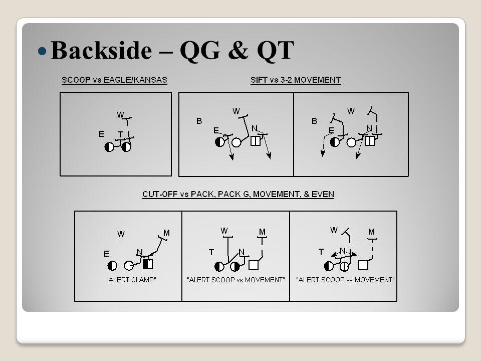 Backside – QG & QT