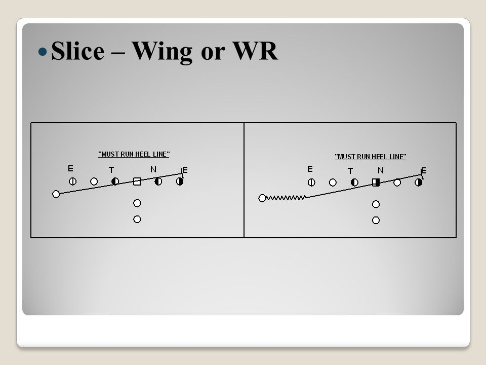 Slice – Wing or WR
