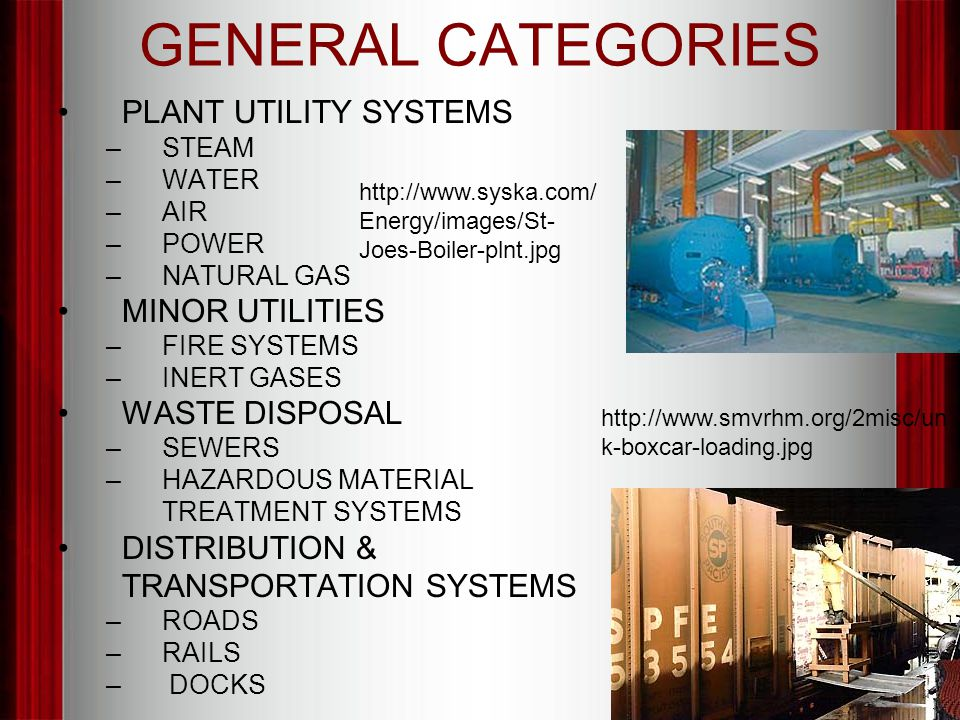 GENERAL CATEGORIES PLANT UTILITY SYSTEMS –STEAM –WATER –AIR –POWER –NATURAL GAS MINOR UTILITIES –FIRE SYSTEMS –INERT GASES WASTE DISPOSAL –SEWERS –HAZ