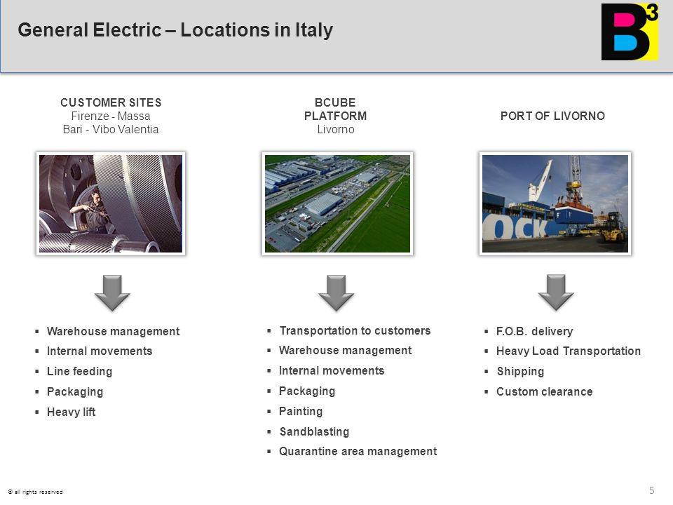 CUSTOMER SITES Firenze - Massa Bari - Vibo Valentia BCUBE PLATFORM Livorno PORT OF LIVORNO  Warehouse management  Internal movements  Line feeding