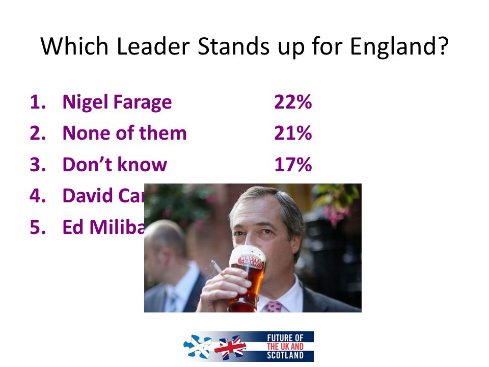 Which Leader Stands up for England.