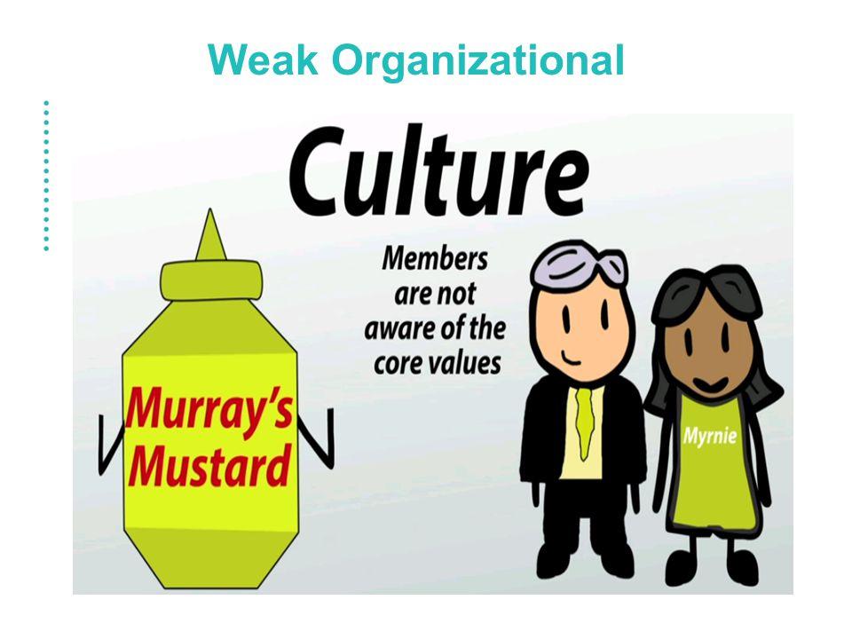 Weak Organizational