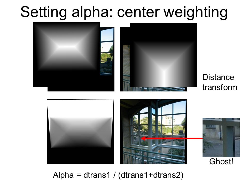 Setting alpha: center weighting Alpha = dtrans1 / (dtrans1+dtrans2) Distance transform Ghost!