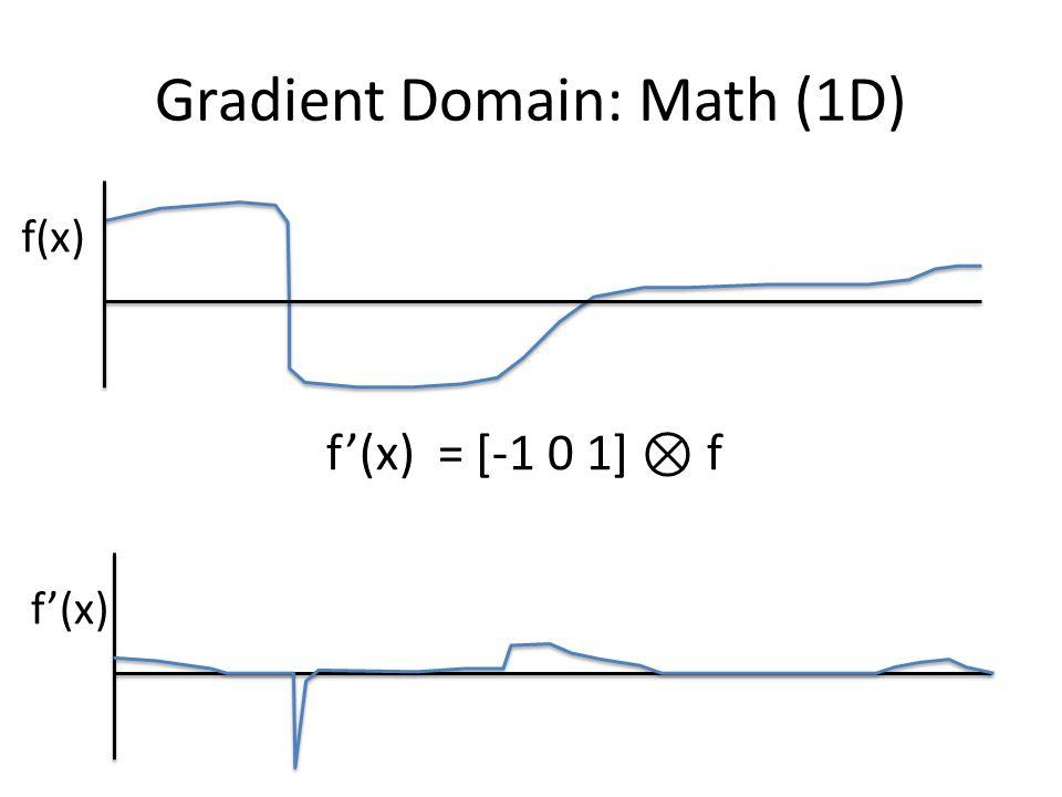 Gradient Domain: Math (1D) f(x) f'(x) = [-1 0 1] ⊗ f f'(x)